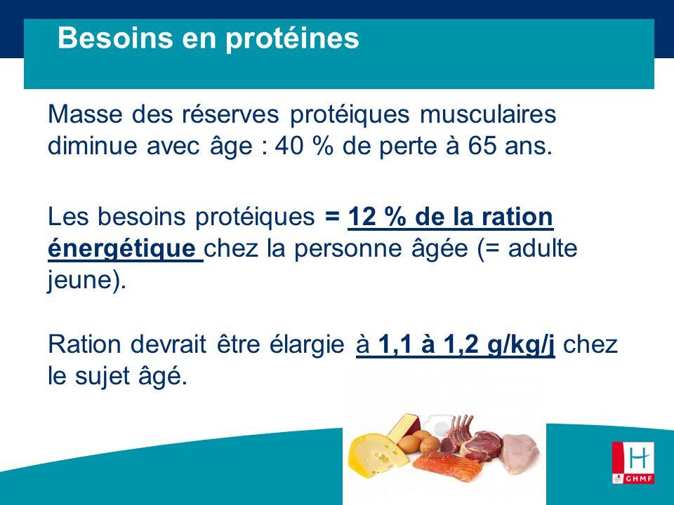 Besoins en protéines Masse des réserves protéiques musculaires diminue avec âge : 40 % de perte à 65 ans.