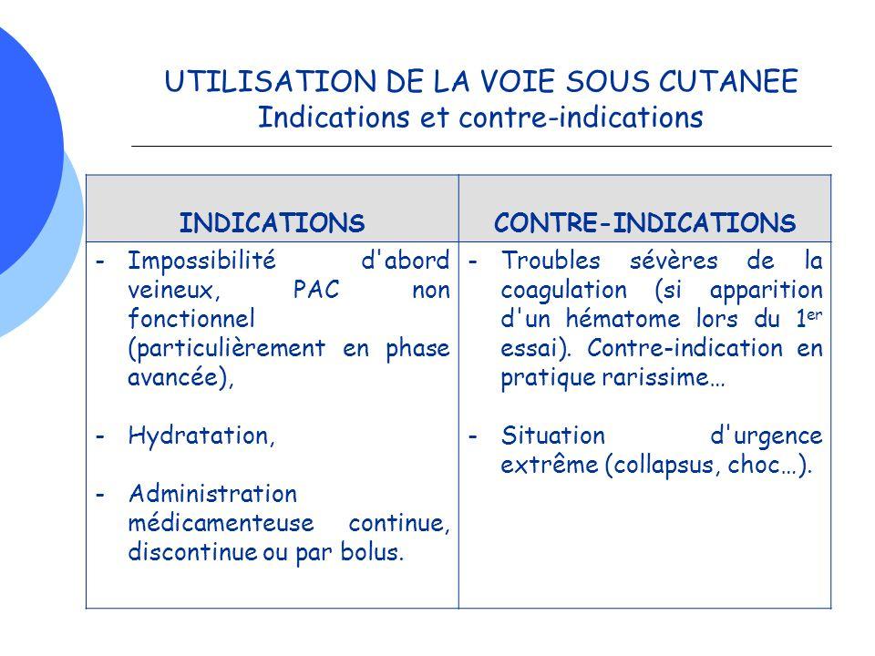 UTILISATION DE LA VOIE SOUS CUTANEE Indications et contre-indications