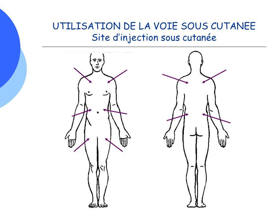 UTILISATION DE LA VOIE SOUS CUTANEE Site d'injection sous cutanée