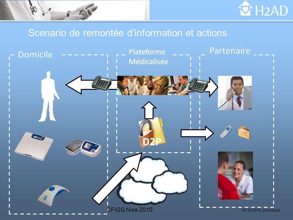 D2P Scenario de remontée d'information et actions Partenaire Domicile