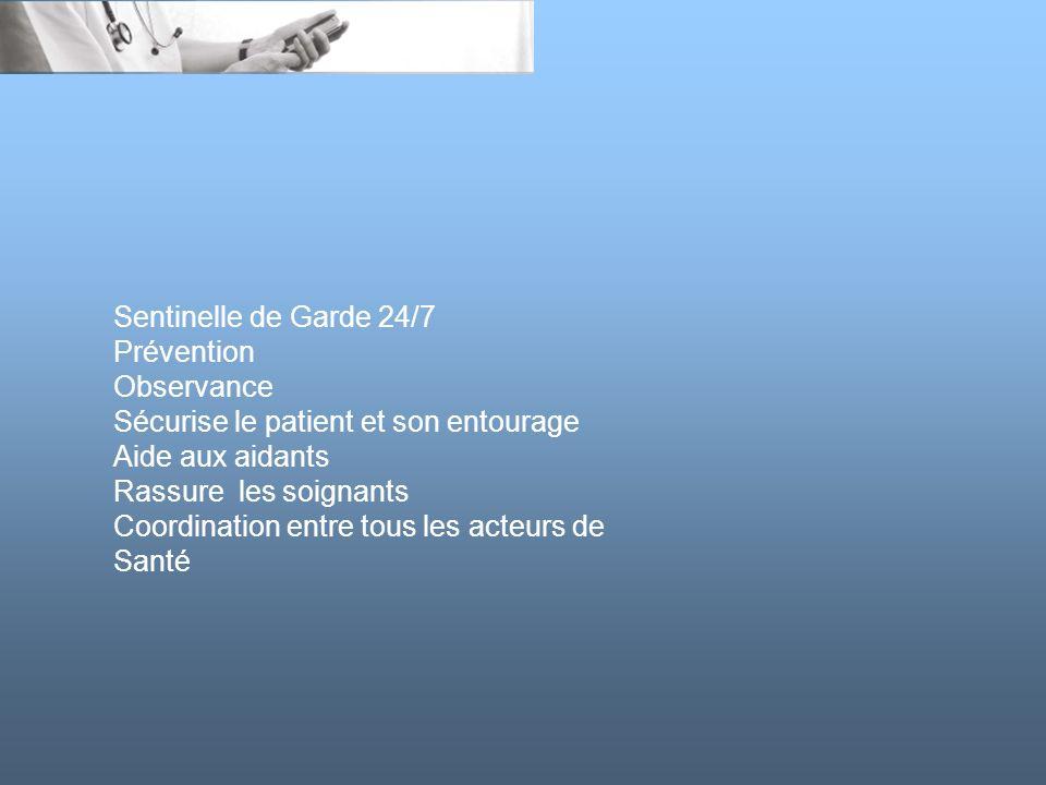 Sentinelle de Garde 24/7 Prévention. Observance. Sécurise le patient et son entourage. Aide aux aidants.