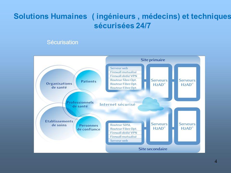 Solutions Humaines ( ingénieurs , médecins) et techniques sécurisées 24/7