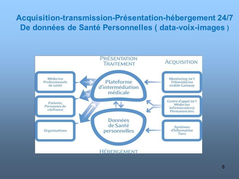 Acquisition-transmission-Présentation-hébergement 24/7
