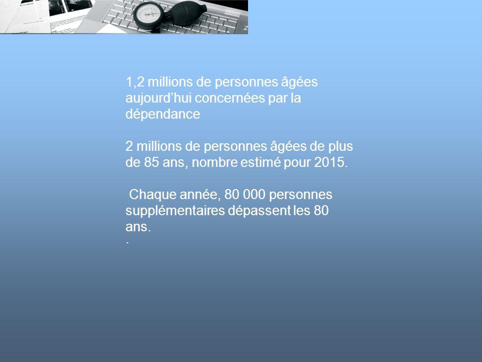 1,2 millions de personnes âgées aujourd'hui concernées par la dépendance