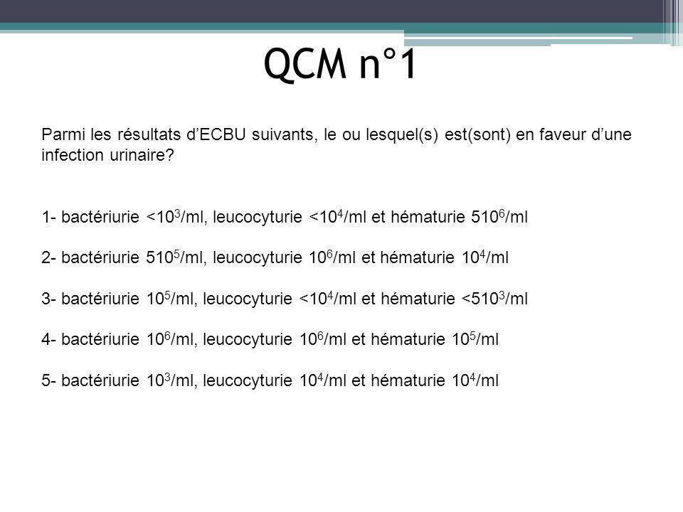 QCM n°1 Parmi les résultats d'ECBU suivants, le ou lesquel(s) est(sont) en faveur d'une infection urinaire