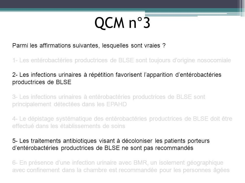 Atelier 3 bmr infections urinaires ppt video online for Chambre urinaire
