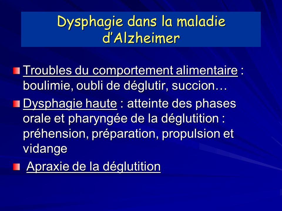 Dysphagie dans la maladie d'Alzheimer