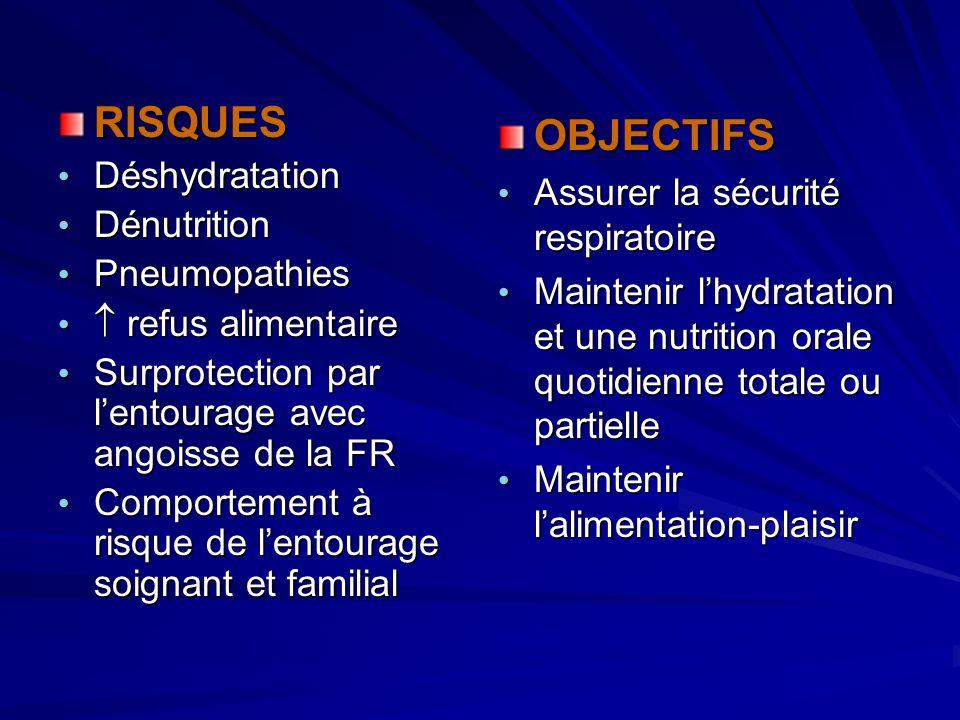 RISQUES OBJECTIFS Déshydratation Assurer la sécurité respiratoire