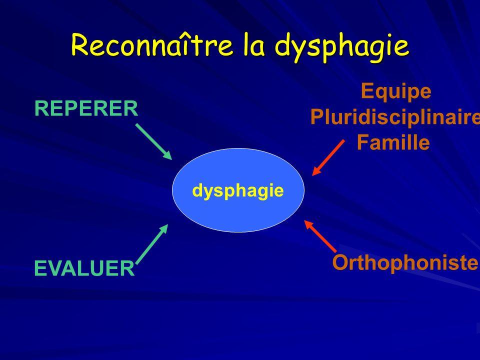 Reconnaître la dysphagie