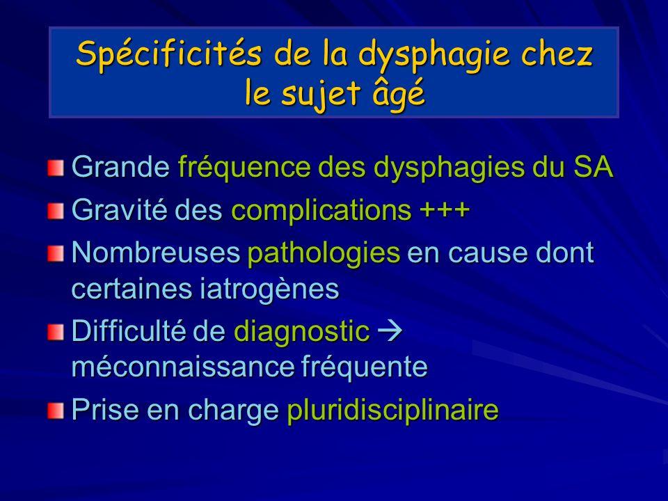 Spécificités de la dysphagie chez le sujet âgé