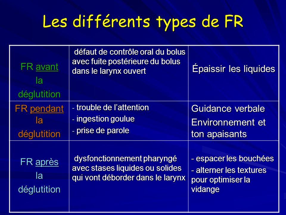 Les différents types de FR