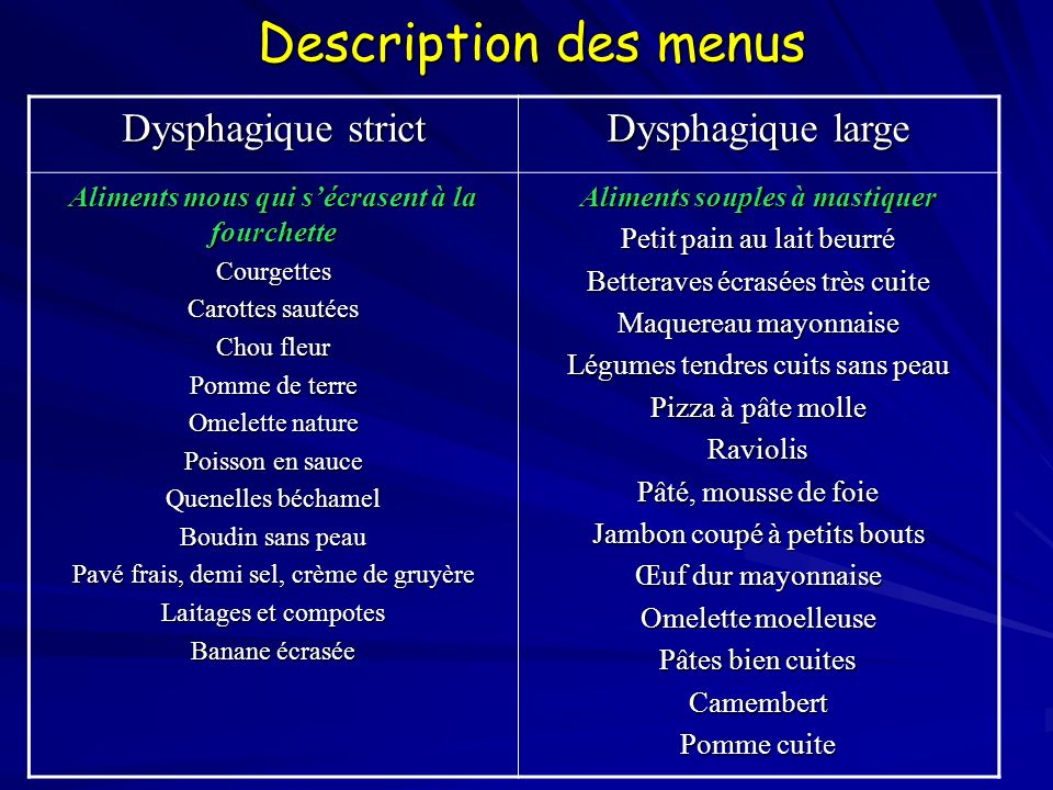 Description des menus Dysphagique strict Dysphagique large