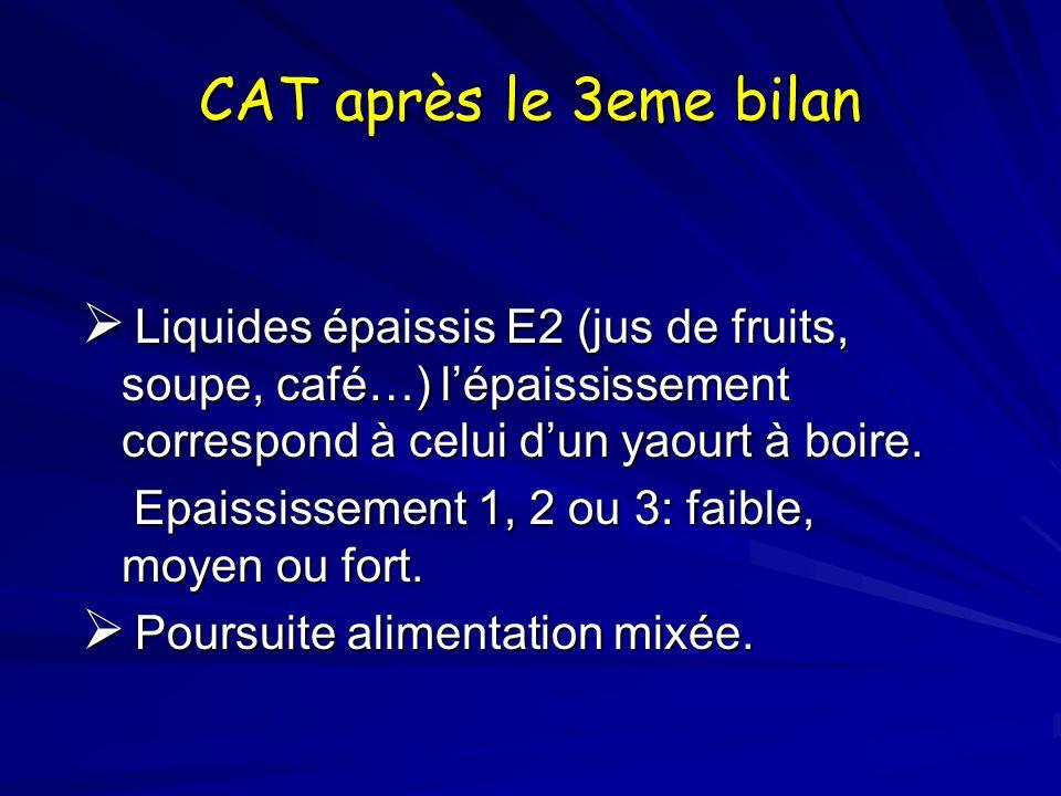 CAT après le 3eme bilan Liquides épaissis E2 (jus de fruits, soupe, café…) l'épaississement correspond à celui d'un yaourt à boire.