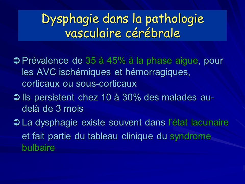Dysphagie dans la pathologie vasculaire cérébrale