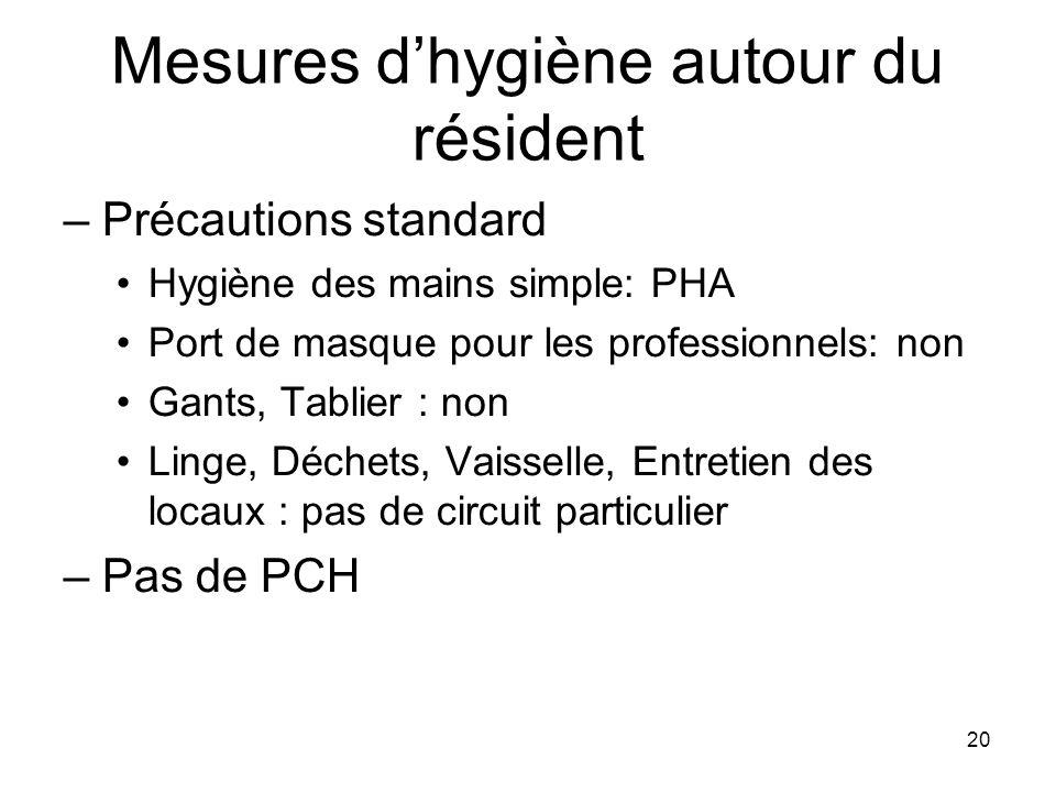 Mesures d'hygiène autour du résident