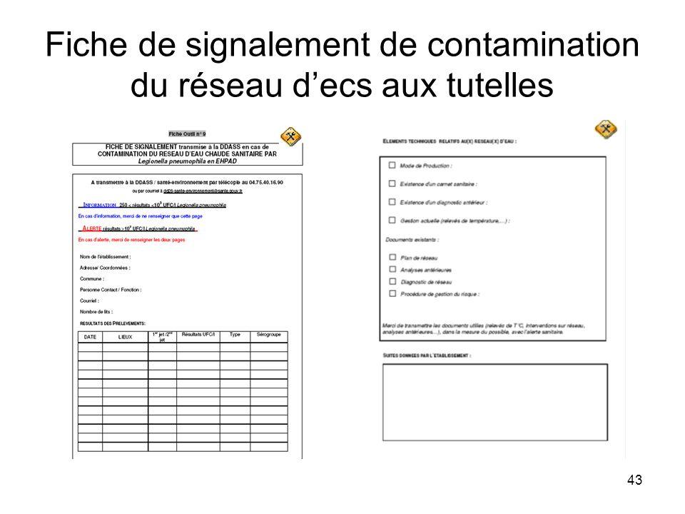 Fiche de signalement de contamination du réseau d'ecs aux tutelles