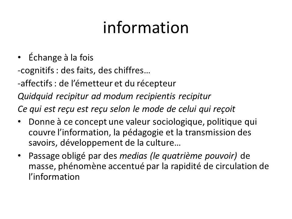 information Échange à la fois -cognitifs : des faits, des chiffres…
