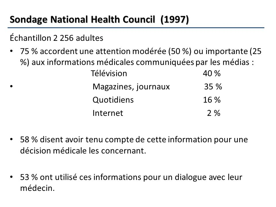 Sondage National Health Council (1997)