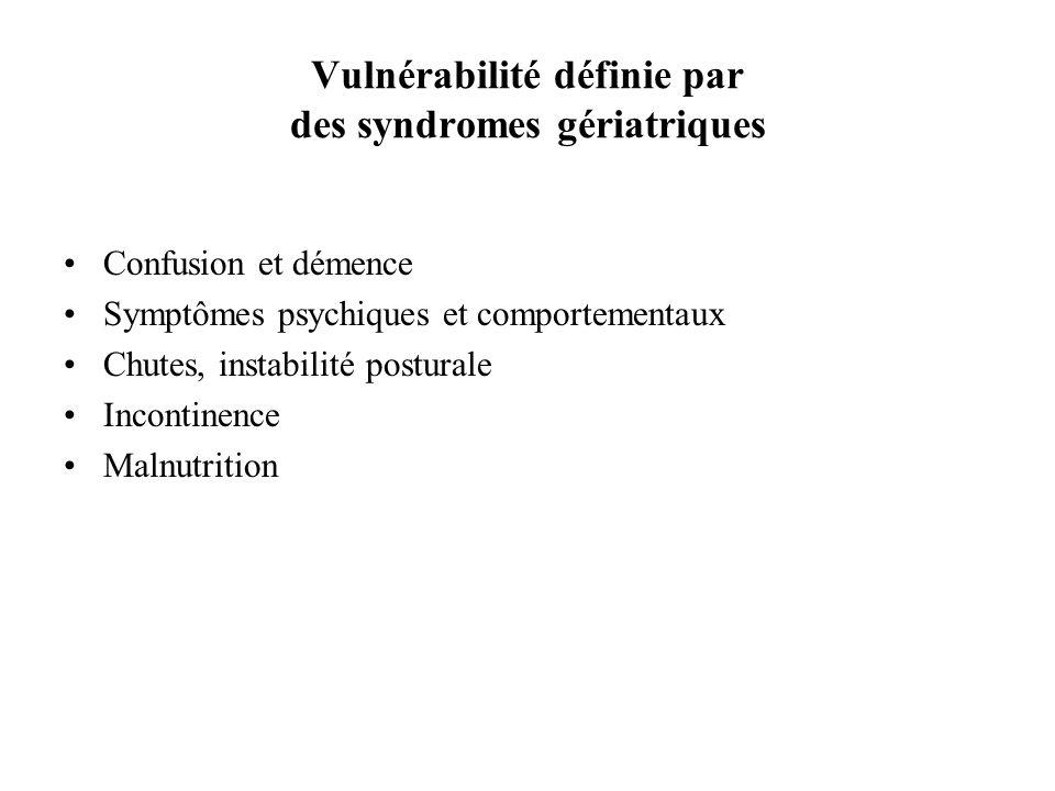 Vulnérabilité définie par des syndromes gériatriques