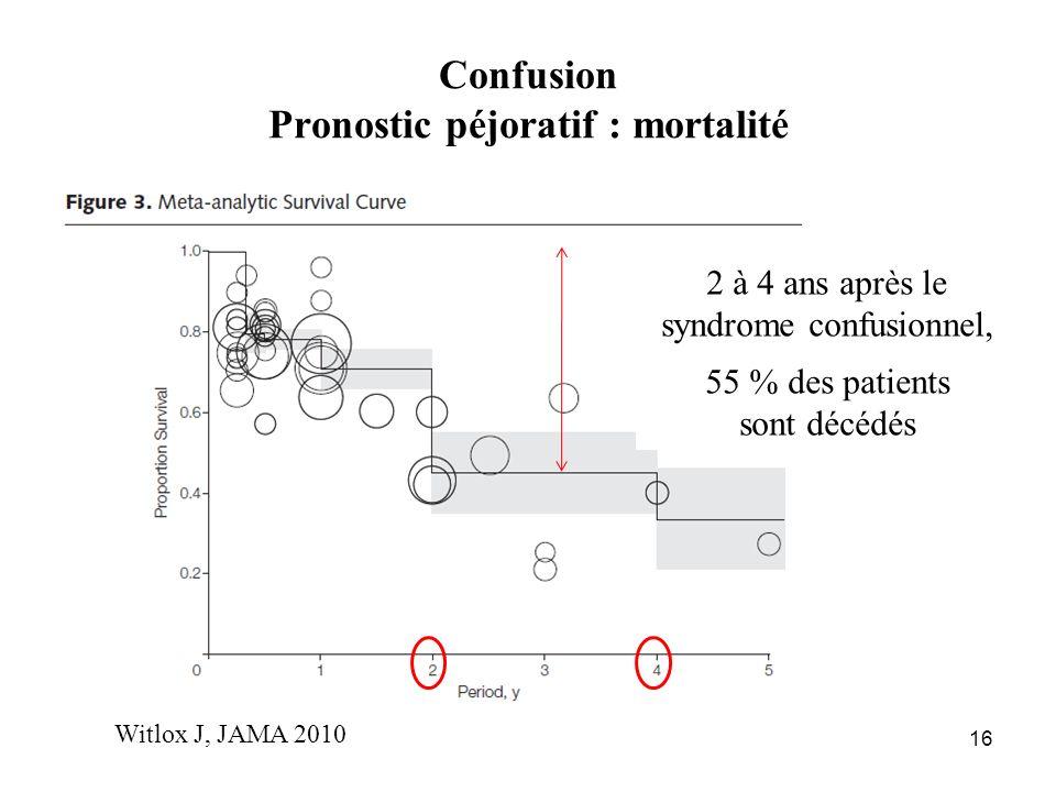 Confusion Pronostic péjoratif : mortalité
