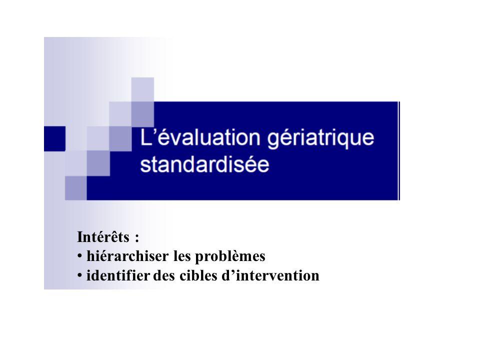 Intérêts : hiérarchiser les problèmes identifier des cibles d'intervention