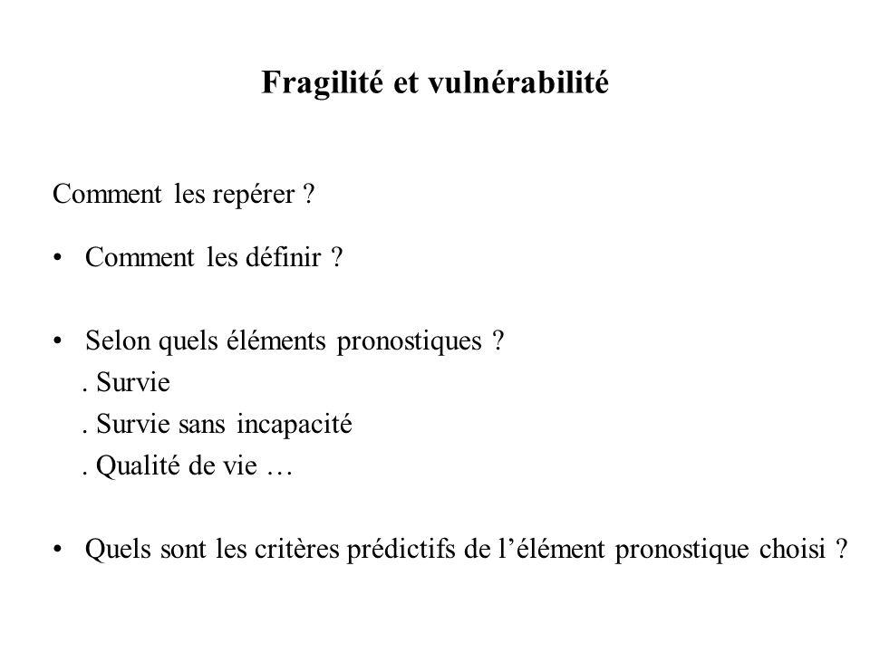 Fragilité et vulnérabilité