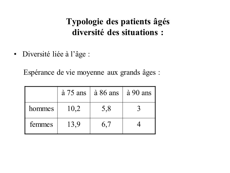 Typologie des patients âgés diversité des situations :