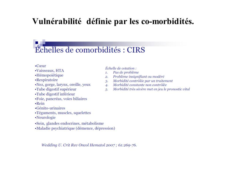 Vulnérabilité définie par les co-morbidités.