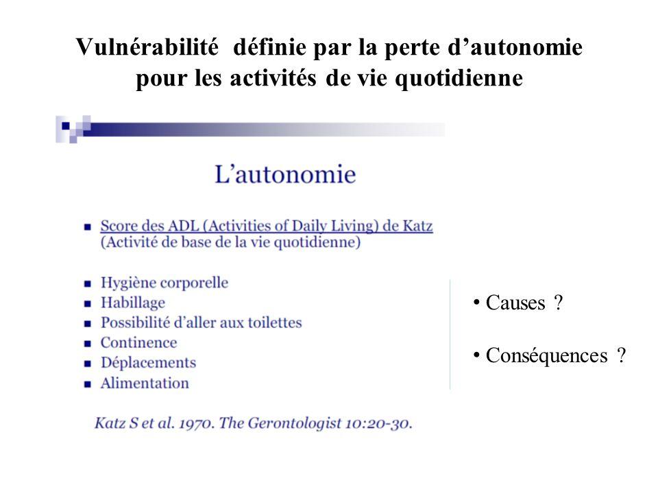 Vulnérabilité définie par la perte d'autonomie pour les activités de vie quotidienne