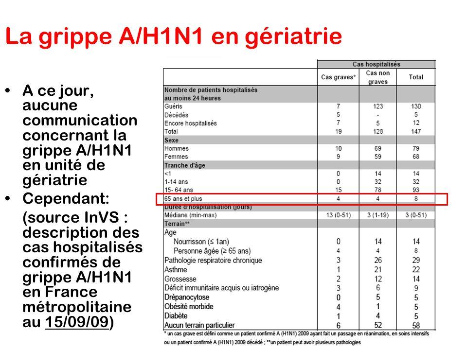 La grippe A/H1N1 en gériatrie