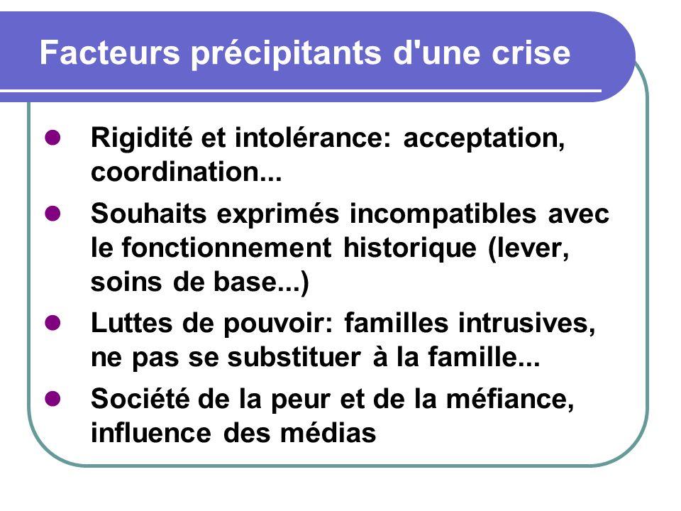 Facteurs précipitants d une crise