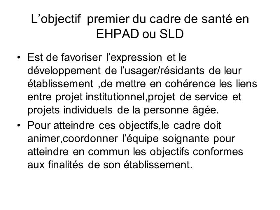 L'objectif premier du cadre de santé en EHPAD ou SLD