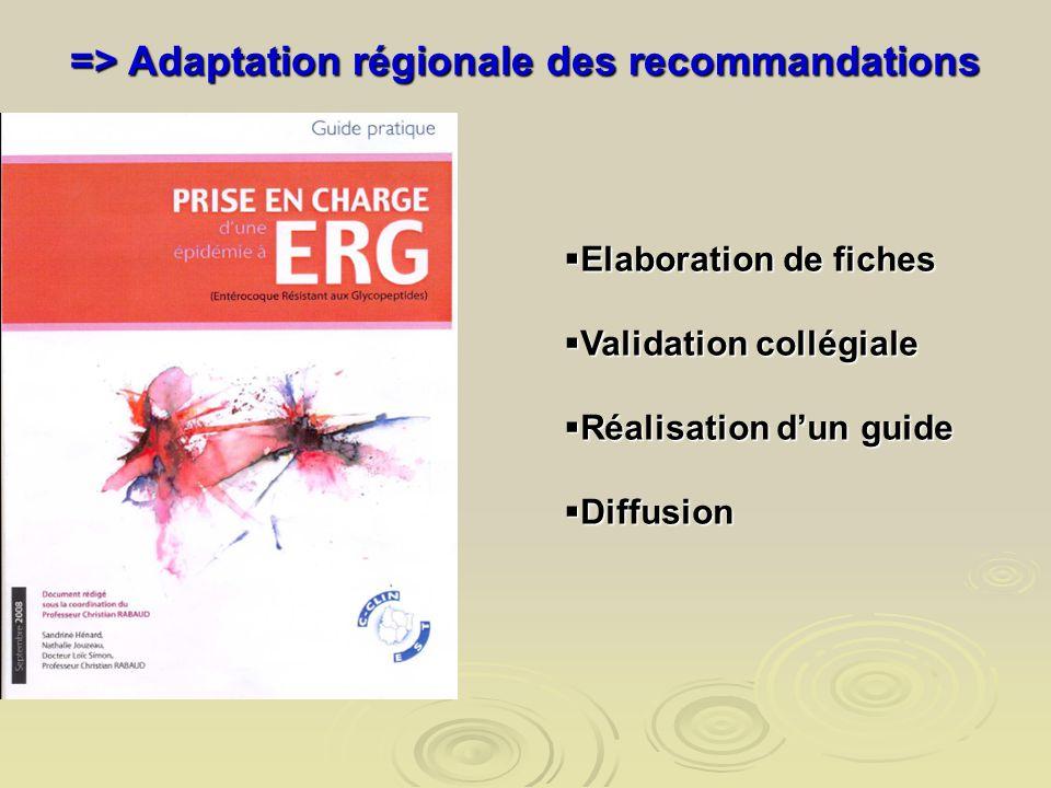 => Adaptation régionale des recommandations