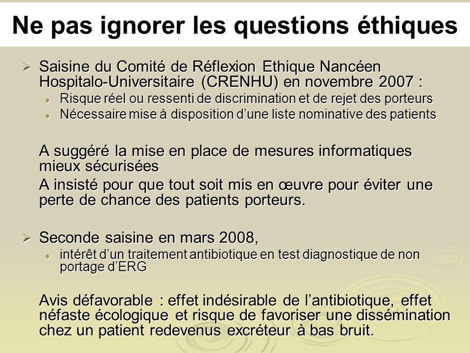 Ne pas ignorer les questions éthiques