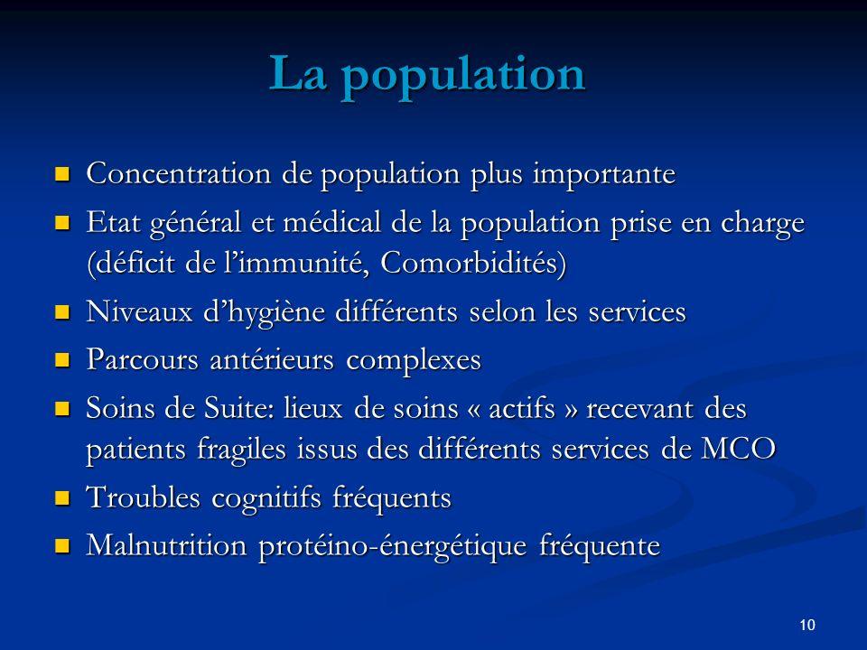 La population Concentration de population plus importante