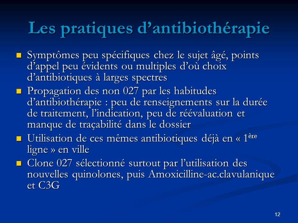 Les pratiques d'antibiothérapie