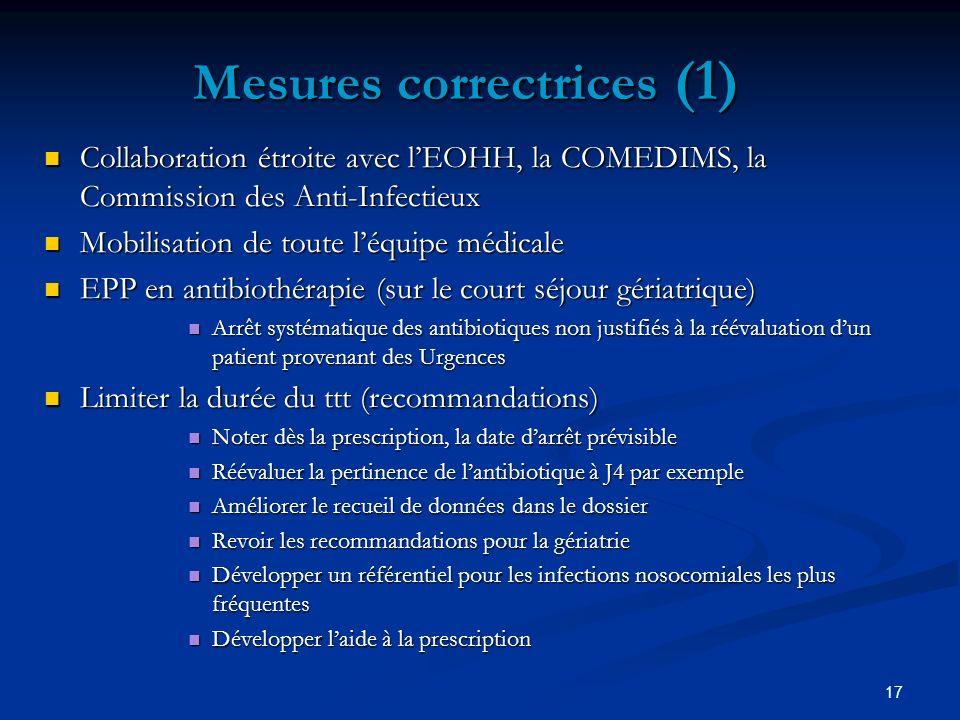 Mesures correctrices (1)