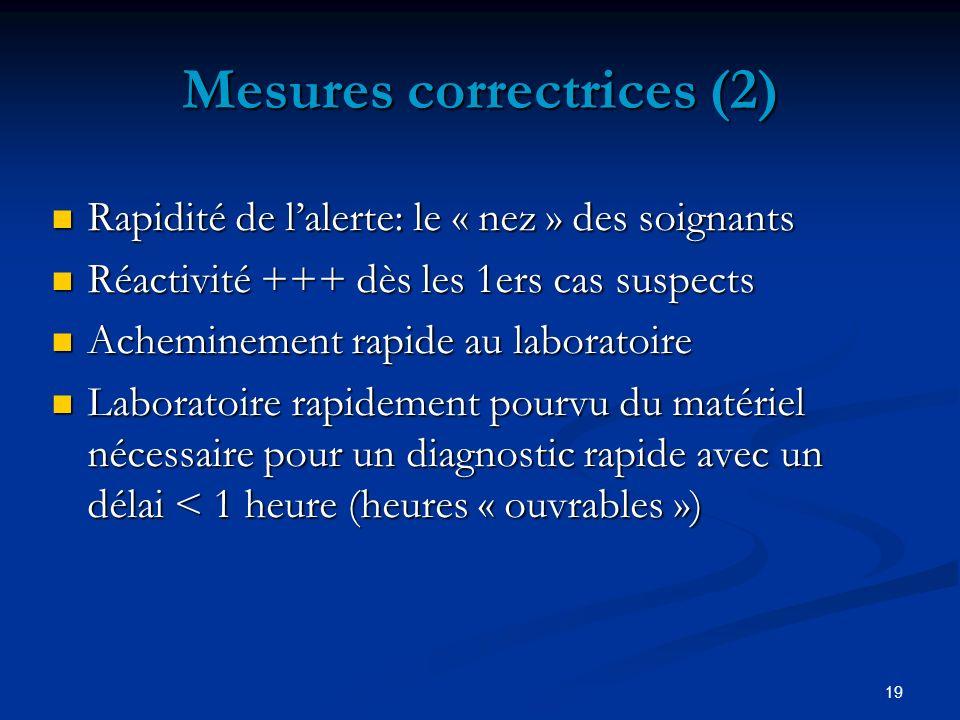 Mesures correctrices (2)