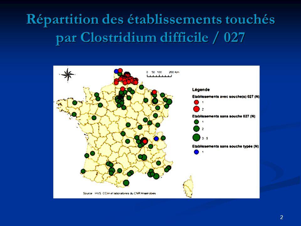 Répartition des établissements touchés par Clostridium difficile / 027