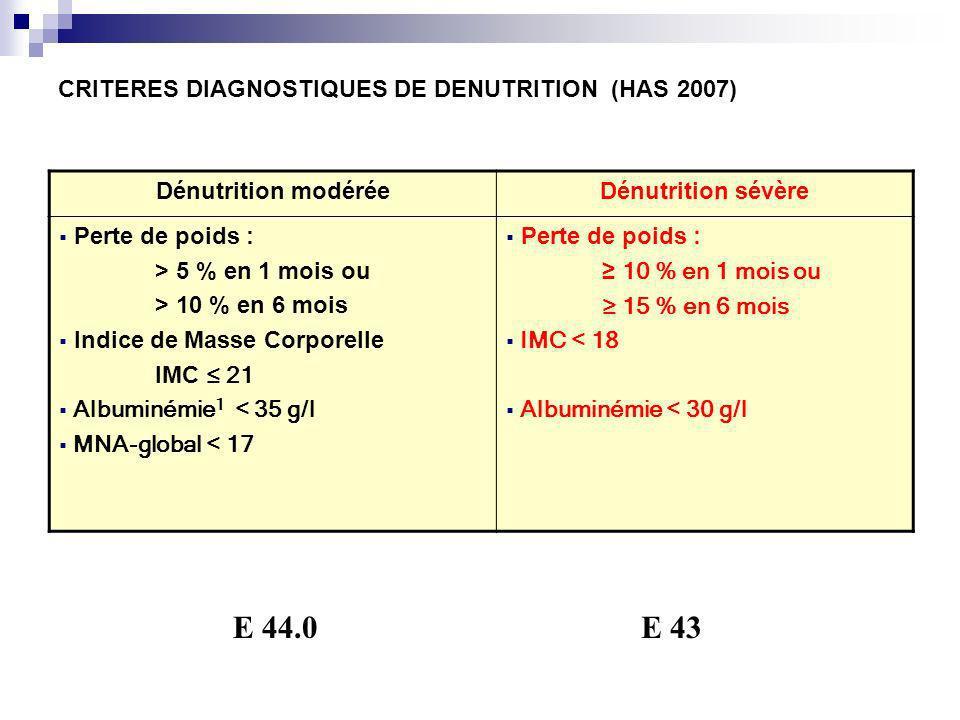CRITERES DIAGNOSTIQUES DE DENUTRITION (HAS 2007)