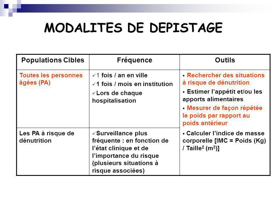 MODALITES DE DEPISTAGE