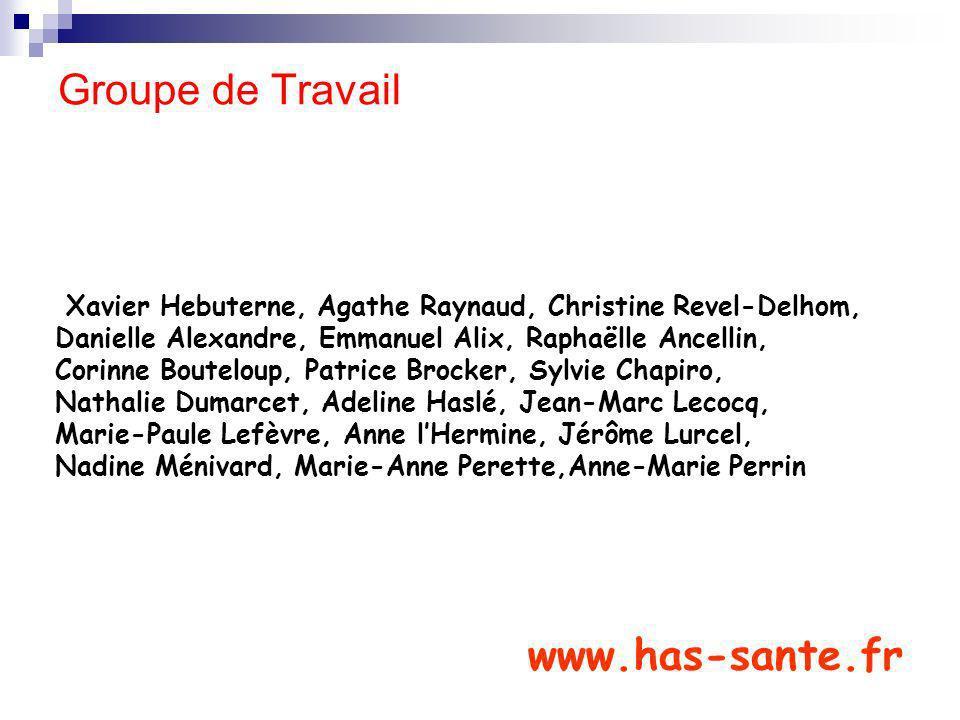 Groupe de Travail www.has-sante.fr