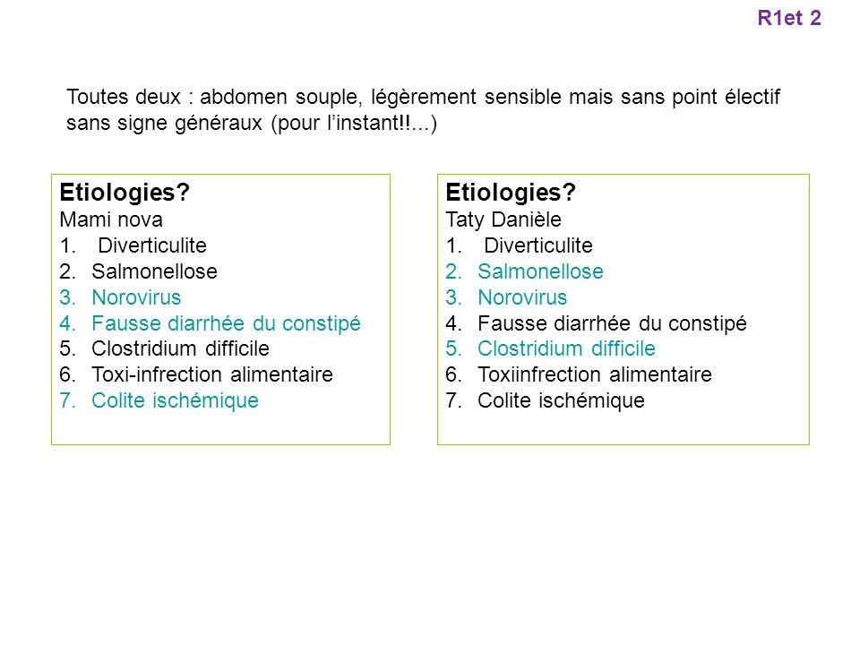Etiologies Etiologies R1et 2