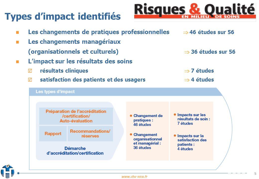 Types d'impact identifiés
