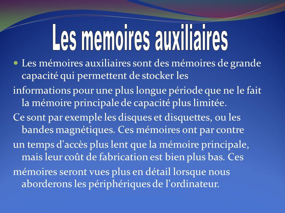 Les memoires auxiliaires