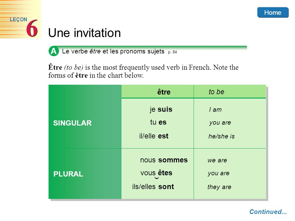 ALe verbe être et les pronoms sujets p. 84. Être (to be) is the most frequently used verb in French. Note the forms of être in the chart below.