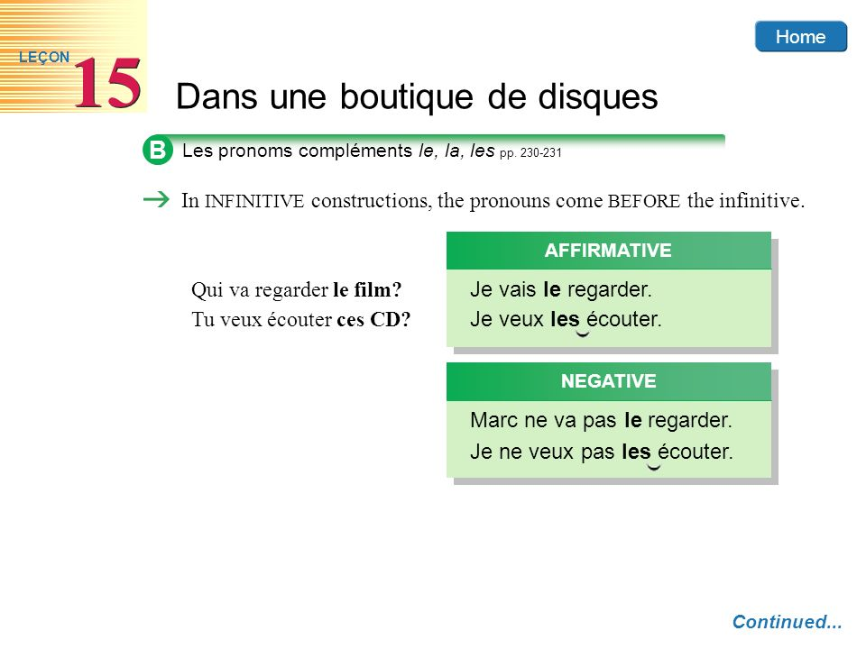 B Les pronoms compléments le, la, les pp. 230-231. In INFINITIVE constructions, the pronouns come BEFORE the infinitive.