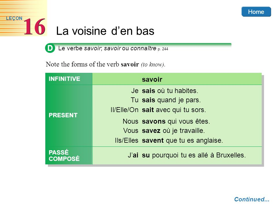 D Note the forms of the verb savoir (to know). savoir Je