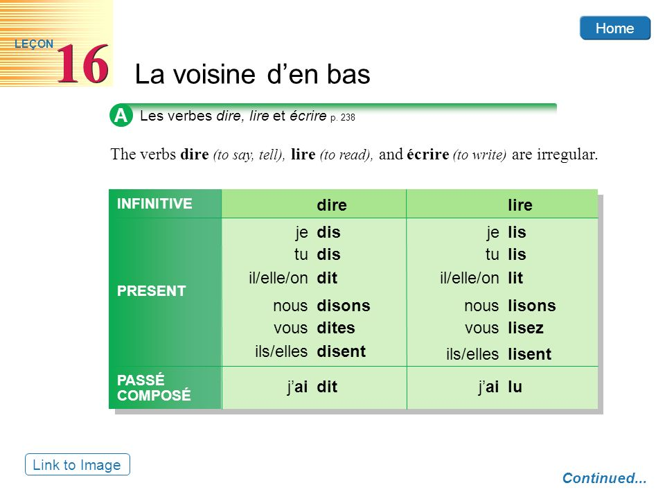 A Les verbes dire, lire et écrire p. 238. The verbs dire (to say, tell), lire (to read), and écrire (to write) are irregular.