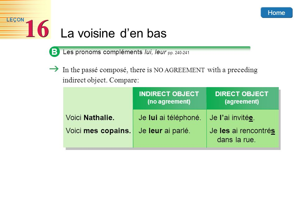 B Les pronoms compléments lui, leur pp. 240-241. In the passé composé, there is NO AGREEMENT with a preceding indirect object. Compare: